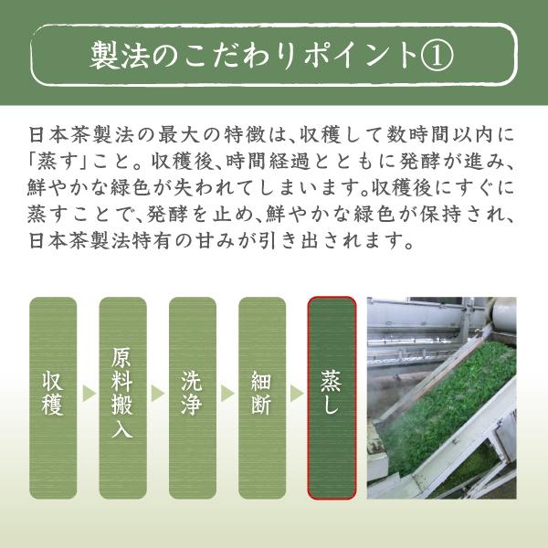 国産原料100%小麦若葉青汁紹介文3製法のこだわり1
