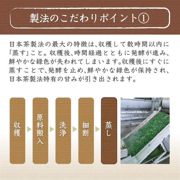桑の葉茶日本茶製法のこだわりポイント1
