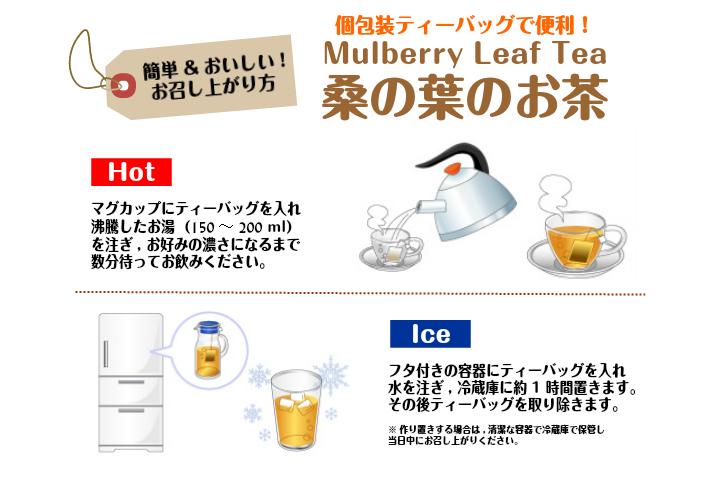 桑の葉のお茶お召し上がり方商品ページ